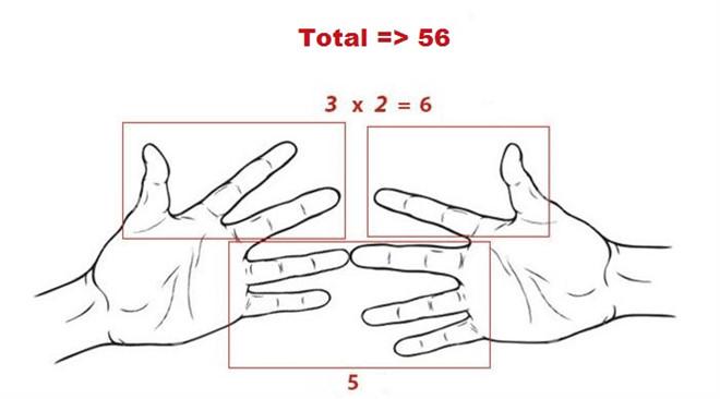 Nhân số 6,7,8,9 bằng cách tính nhẩm nhanh phép nhân